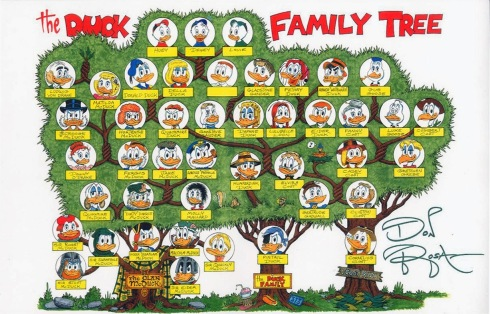 don rosa duck family tree